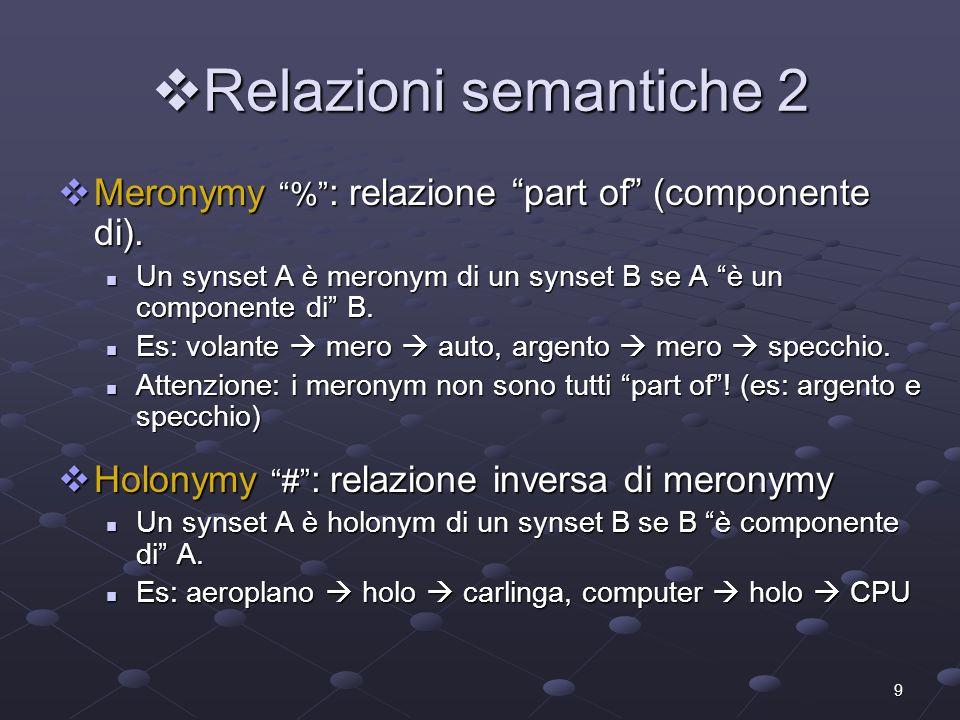 9 Relazioni semantiche 2 Relazioni semantiche 2 Meronymy % : relazione part of (componente di). Meronymy % : relazione part of (componente di). Un syn
