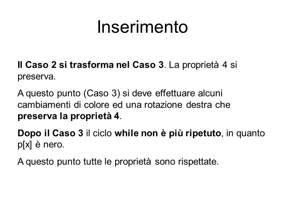 Inserimento Il Caso 2 si trasforma nel Caso 3. La proprietà 4 si preserva. A questo punto (Caso 3) si deve effettuare alcuni cambiamenti di colore ed