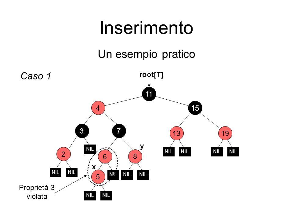 Inserimento Un esempio pratico 2 6 8 11 73 4 root[T] NIL Caso 1 5 NIL Proprietà 3 violata x 15 1913 NIL y
