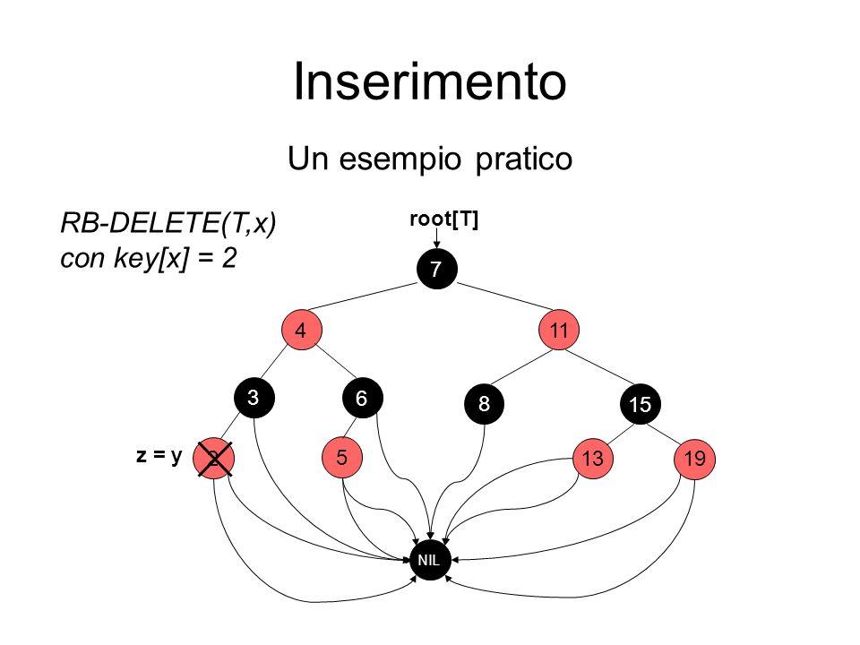 Inserimento Un esempio pratico 2 6 11 15 7 3 4 1913 root[T] NIL RB-DELETE(T,x) con key[x] = 2 5 8 z = y