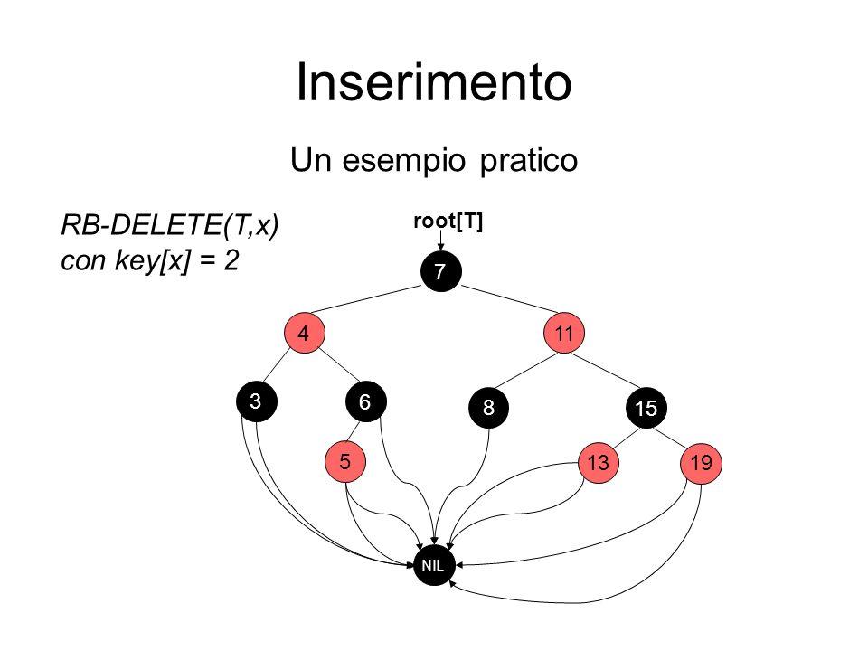 Inserimento Un esempio pratico 6 11 15 7 3 4 1913 root[T] NIL RB-DELETE(T,x) con key[x] = 2 5 8