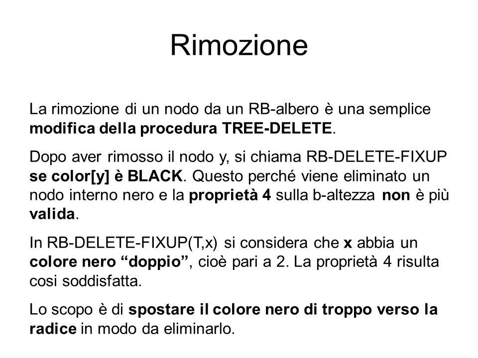Rimozione La rimozione di un nodo da un RB-albero è una semplice modifica della procedura TREE-DELETE. Dopo aver rimosso il nodo y, si chiama RB-DELET