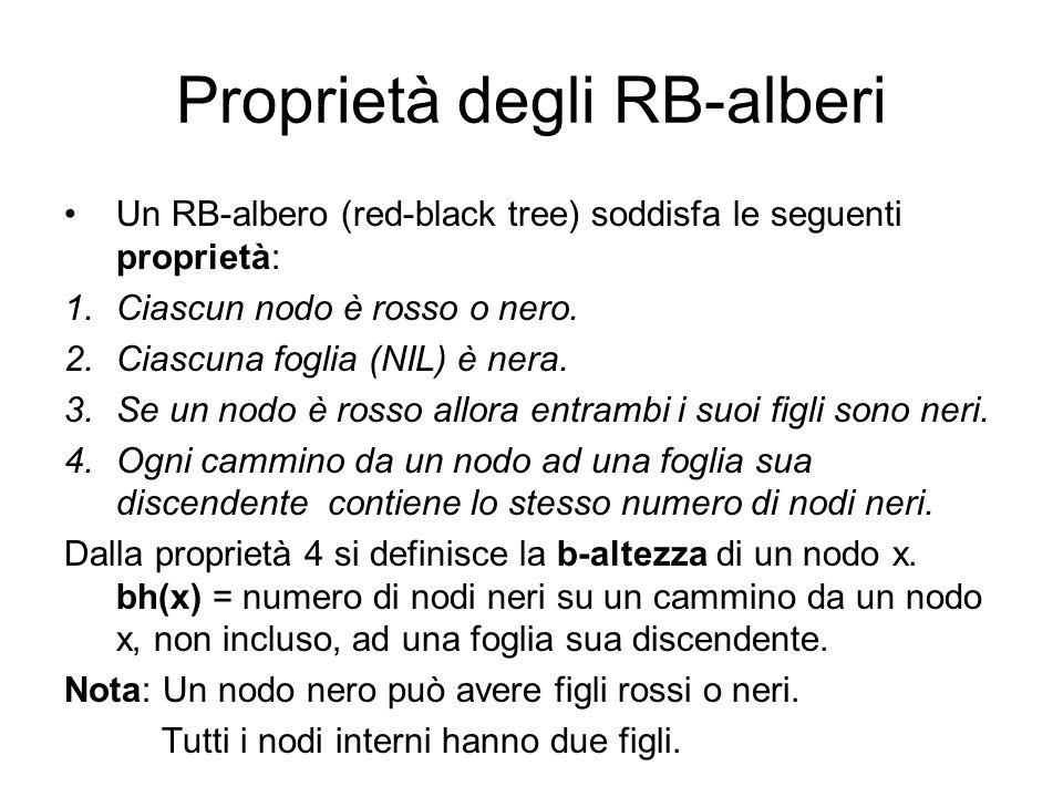 Proprietà degli RB-alberi Un RB-albero (red-black tree) soddisfa le seguenti proprietà: 1.Ciascun nodo è rosso o nero. 2.Ciascuna foglia (NIL) è nera.