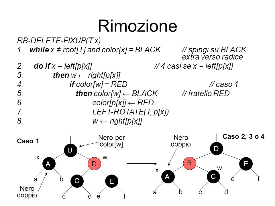 Rimozione RB-DELETE-FIXUP(T,x) 1. while x root[T] and color[x] = BLACK // spingi su BLACK extra verso radice 2. do if x = left[p[x]]// 4 casi se x = l