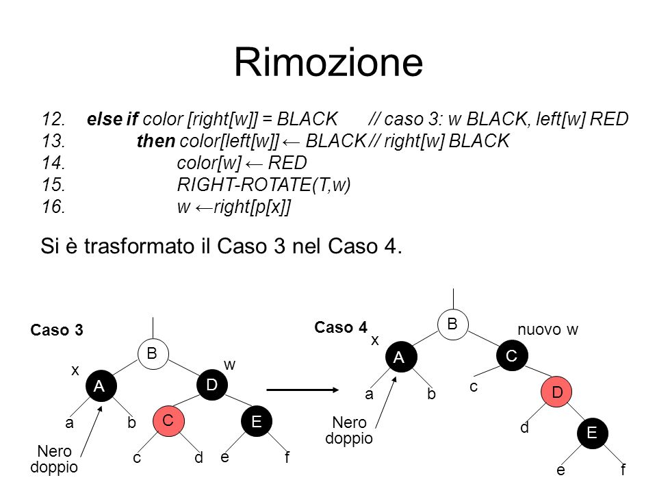 Rimozione 12. else if color [right[w]] = BLACK// caso 3: w BLACK, left[w] RED 13. then color[left[w]] BLACK// right[w] BLACK 14. color[w] RED 15. RIGH