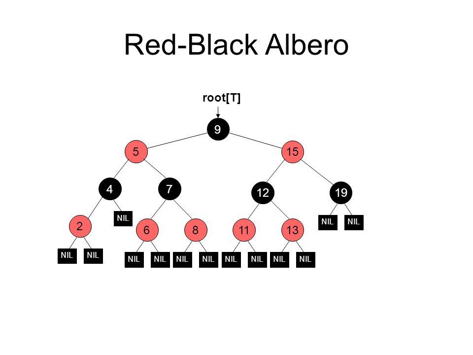 Altezza di RB-albero Un RB-albero con n nodi interni ha unaltezza di al più 2 lg(n+1).