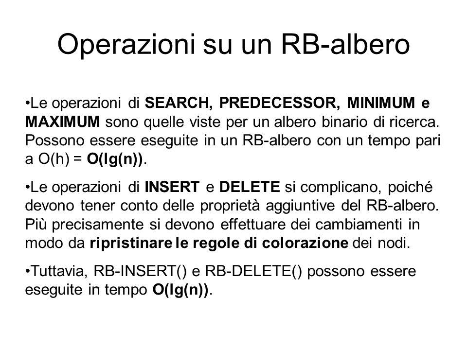 Operazioni su un RB-albero Le operazioni di SEARCH, PREDECESSOR, MINIMUM e MAXIMUM sono quelle viste per un albero binario di ricerca. Possono essere