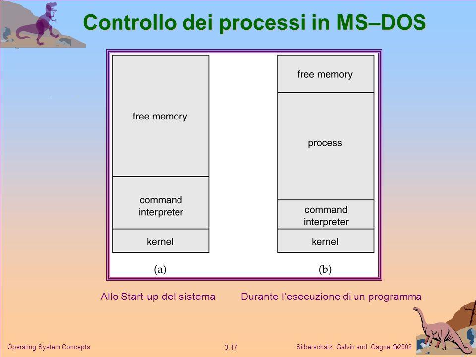 Silberschatz, Galvin and Gagne 2002 3.17 Operating System Concepts Controllo dei processi in MS–DOS Allo Start-up del sistemaDurante lesecuzione di un