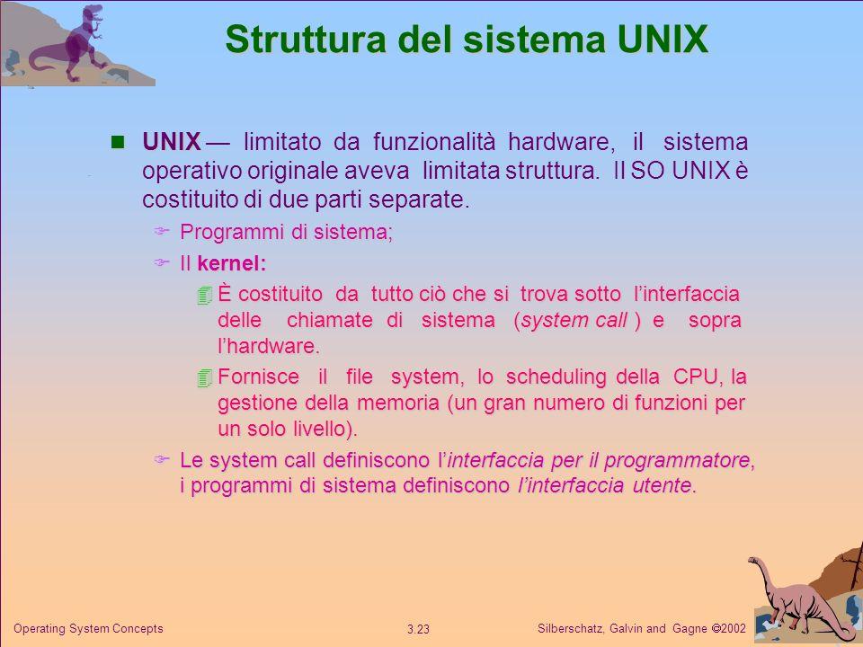 Silberschatz, Galvin and Gagne 2002 3.23 Operating System Concepts Struttura del sistema UNIX UNIX UNIX limitato da funzionalità hardware, il sistema