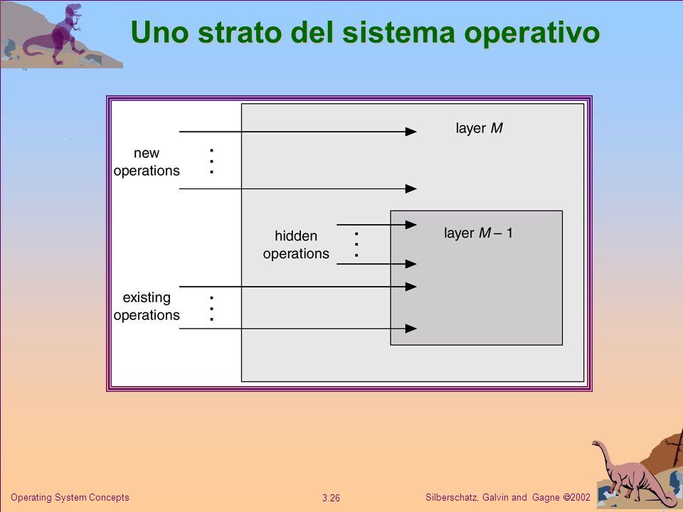Silberschatz, Galvin and Gagne 2002 3.26 Operating System Concepts Uno strato del sistema operativo
