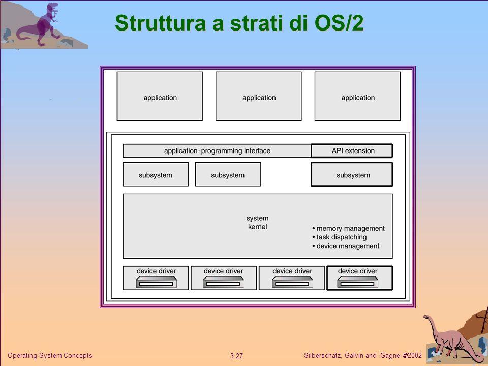 Silberschatz, Galvin and Gagne 2002 3.27 Operating System Concepts Struttura a strati di OS/2