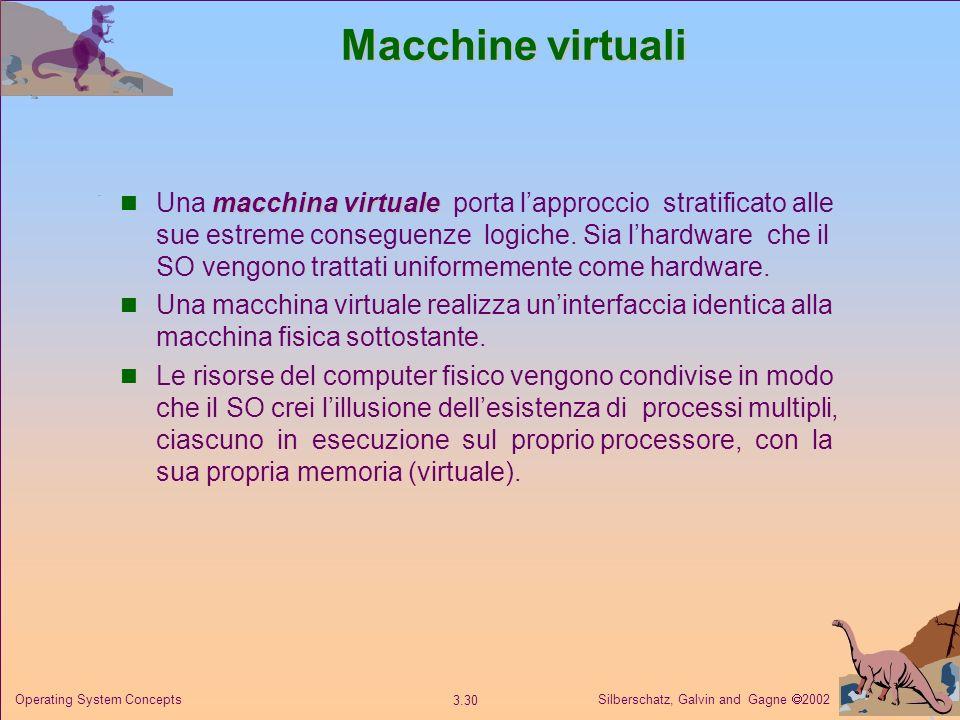 Silberschatz, Galvin and Gagne 2002 3.30 Operating System Concepts Macchine virtuali macchina virtuale Una macchina virtuale porta lapproccio stratifi