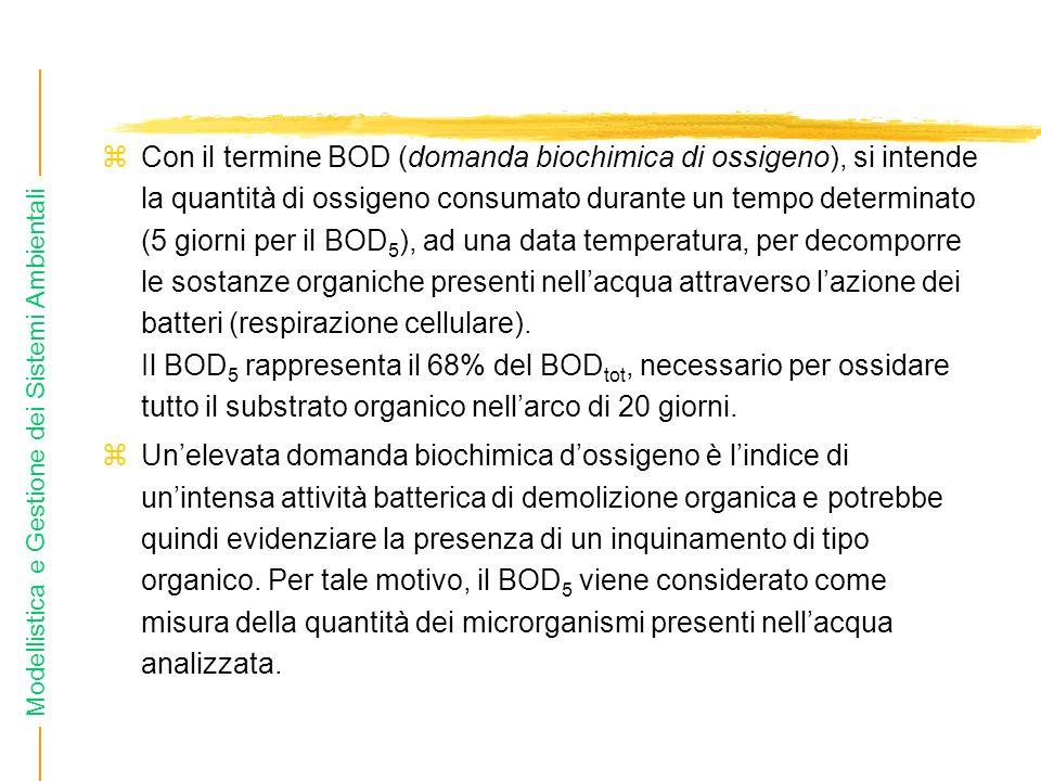 Con il termine BOD (domanda biochimica di ossigeno), si intende la quantità di ossigeno consumato durante un tempo determinato (5 giorni per il BOD 5