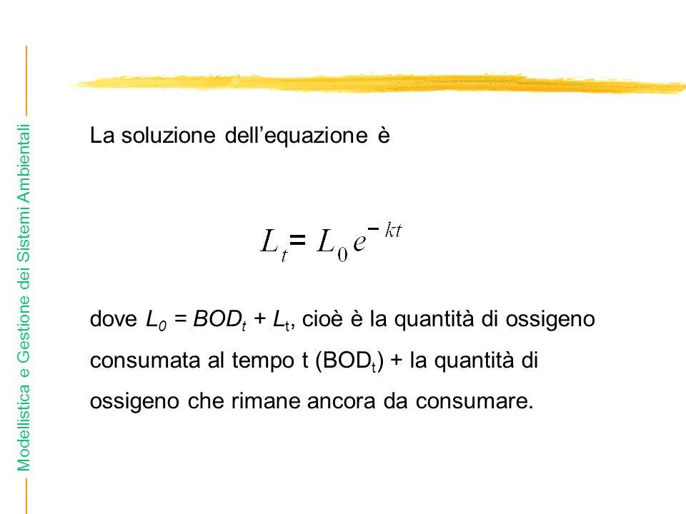 Modellistica e Gestione dei Sistemi Ambientali La soluzione dellequazione è dove L 0 = BOD t + L t, cioè è la quantità di ossigeno consumata al tempo