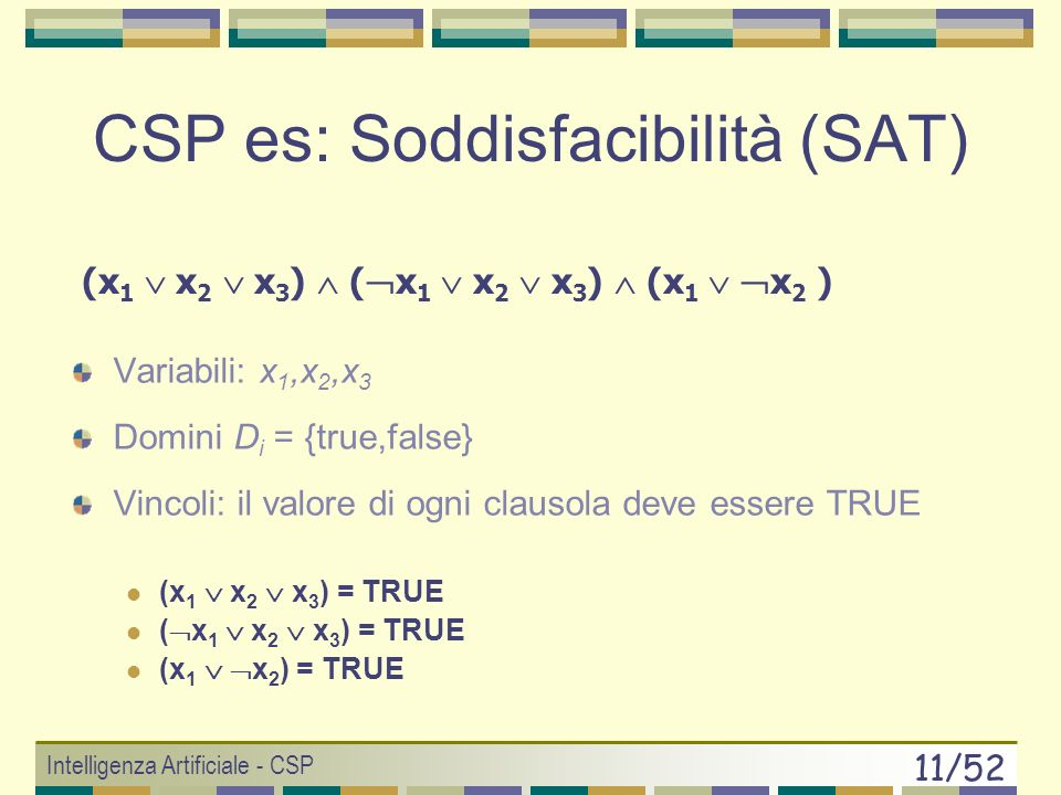 Intelligenza Artificiale - CSP 10/52 CSP es: Criptoaritmetica two + two four Variabili: F, T, U, W, R, O (+ X d, X c, X m, i riporti) Domini D i = {1,2,3,4,5,6,7,8,9,0} Vincoli: ogni lettera deve essere associata ad un valore diverso e la somma tra due lettere in colonna (+ il riporto della somma precedente) deve essere uguale al valore della lettera risultato Alldiff(F, T, U, W, R, O) O+O = R +10 * X d X d +W+W = U + 10 * X c X m = F