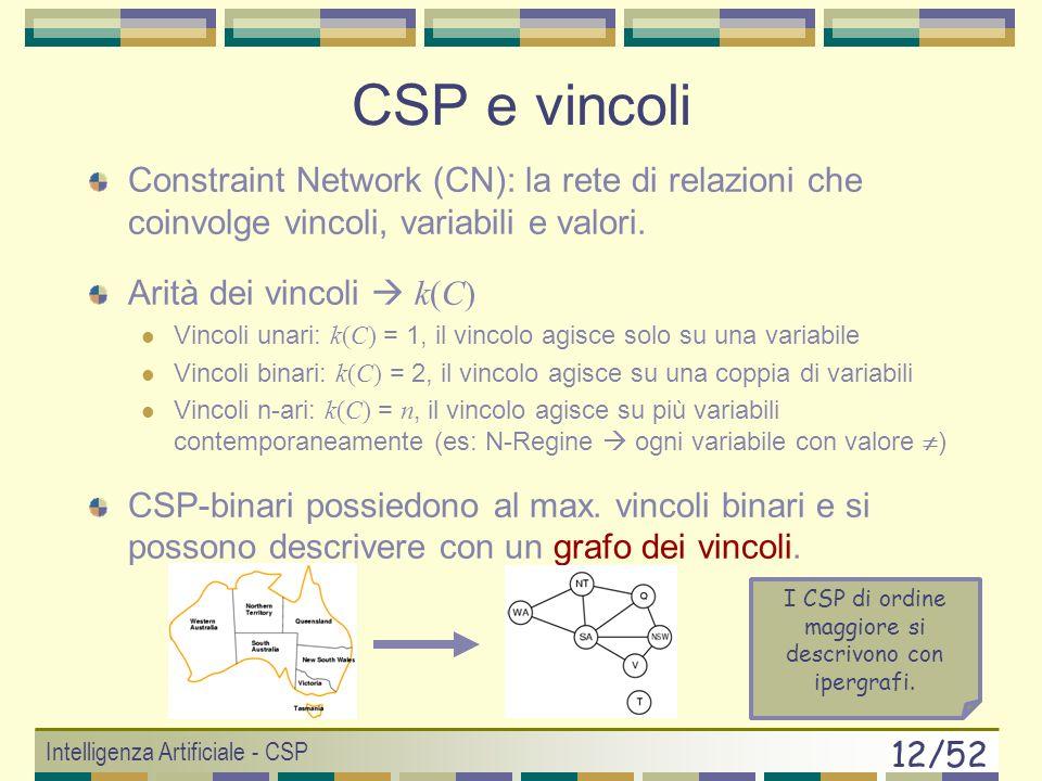 Intelligenza Artificiale - CSP 11/52 CSP es: Soddisfacibilità (SAT) (x 1 x 2 x 3 ) ( x 1 x 2 x 3 ) (x 1 x 2 ) Variabili: x 1,x 2,x 3 Domini D i = {true,false} Vincoli: il valore di ogni clausola deve essere TRUE (x 1 x 2 x 3 ) = TRUE (x 1 x 2 ) = TRUE