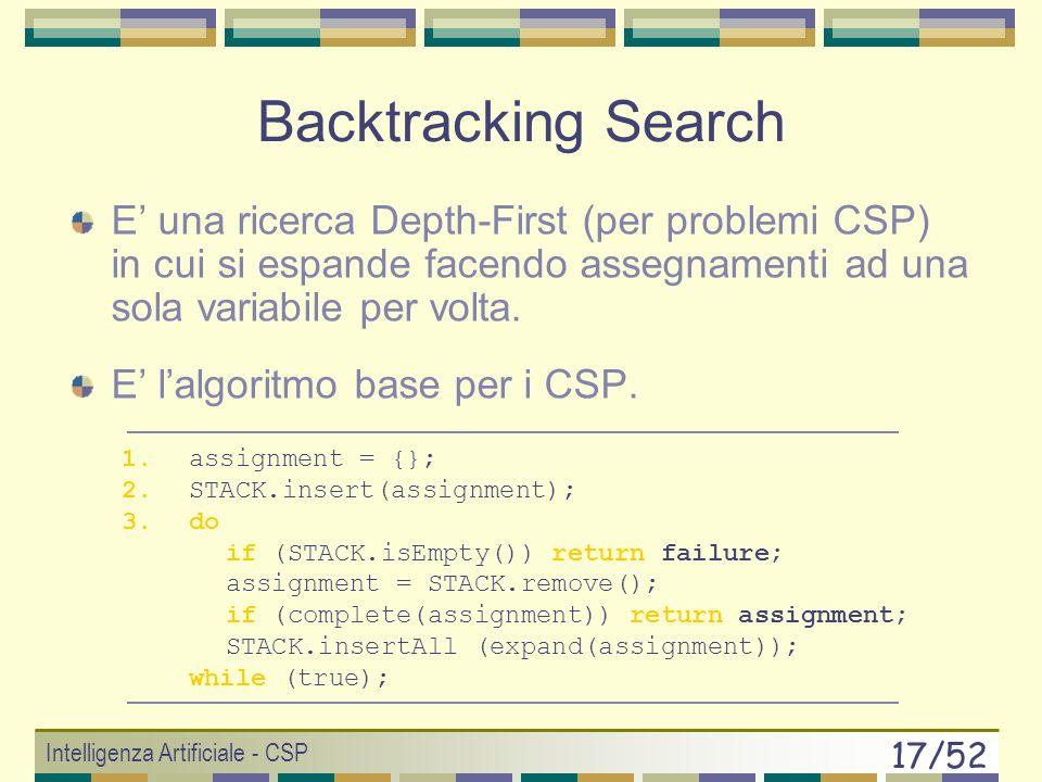 Intelligenza Artificiale - CSP 16/52 Metodi Costruttivi – vantaggi Commutatività del CSP: lordine degli assegnamenti è indifferente (non interessa il