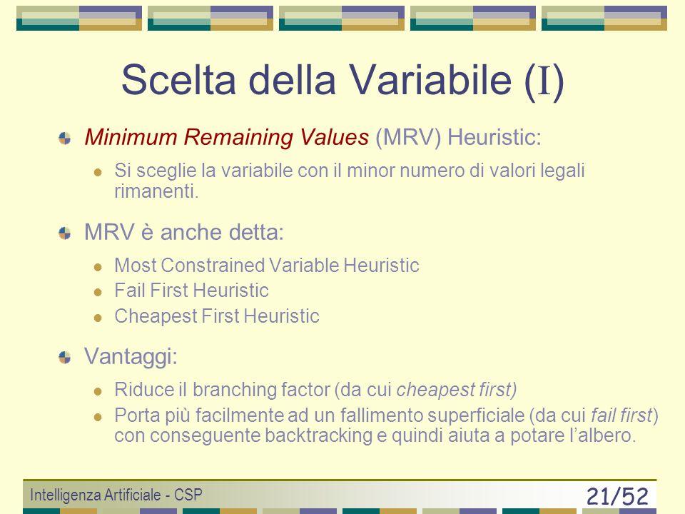 Intelligenza Artificiale - CSP 20/52 Dal concetto di espansione: La scelta della variabile da espandere è determinante! Lordine dinserimento dei valor