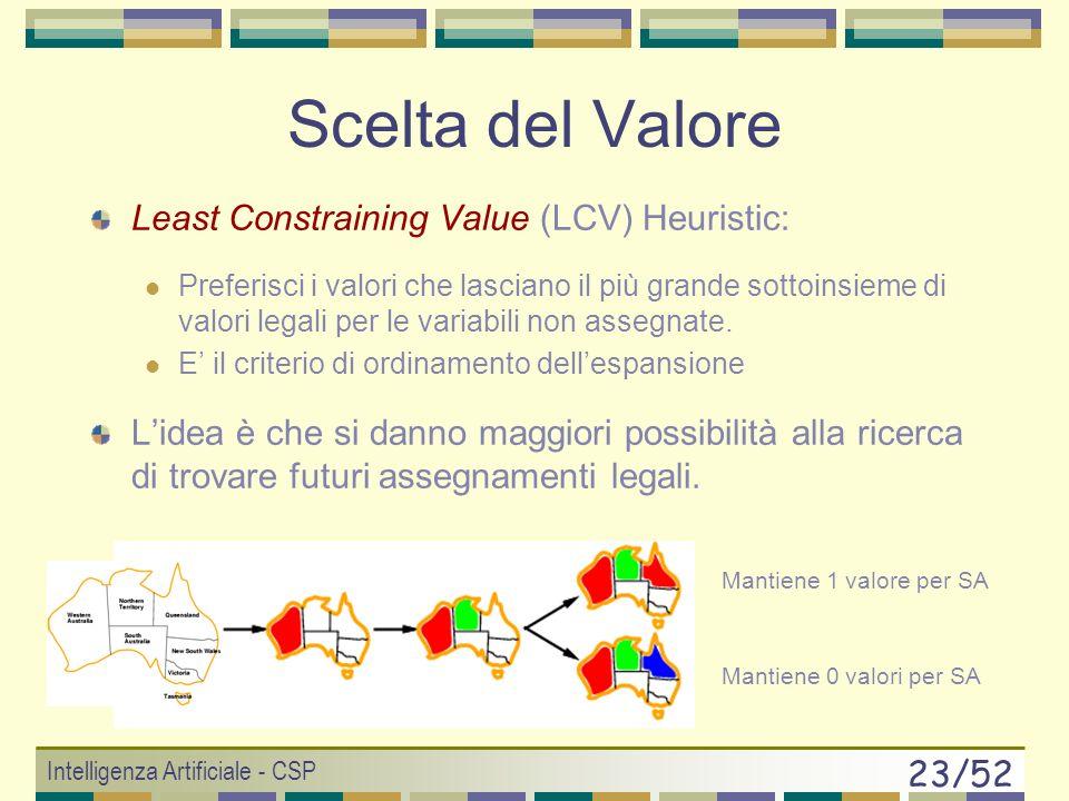 Intelligenza Artificiale - CSP 22/52 Scelta della Variabile ( II ) Allo stato X 0 di questo esempio ogni variabile ha lo stesso numero di valori legal