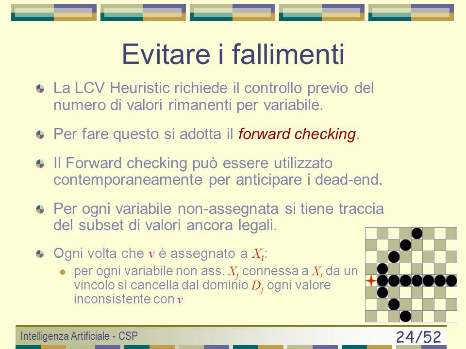 Intelligenza Artificiale - CSP 23/52 Scelta del Valore Least Constraining Value (LCV) Heuristic: Preferisci i valori che lasciano il più grande sottoinsieme di valori legali per le variabili non assegnate.