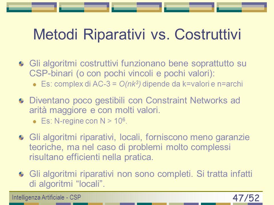 Intelligenza Artificiale - CSP 46/52 Metodi Riparativi (Ricerca Locale) Si parte da uno stato pieno: cioè con tutte le variabili assegnate. Per rientr