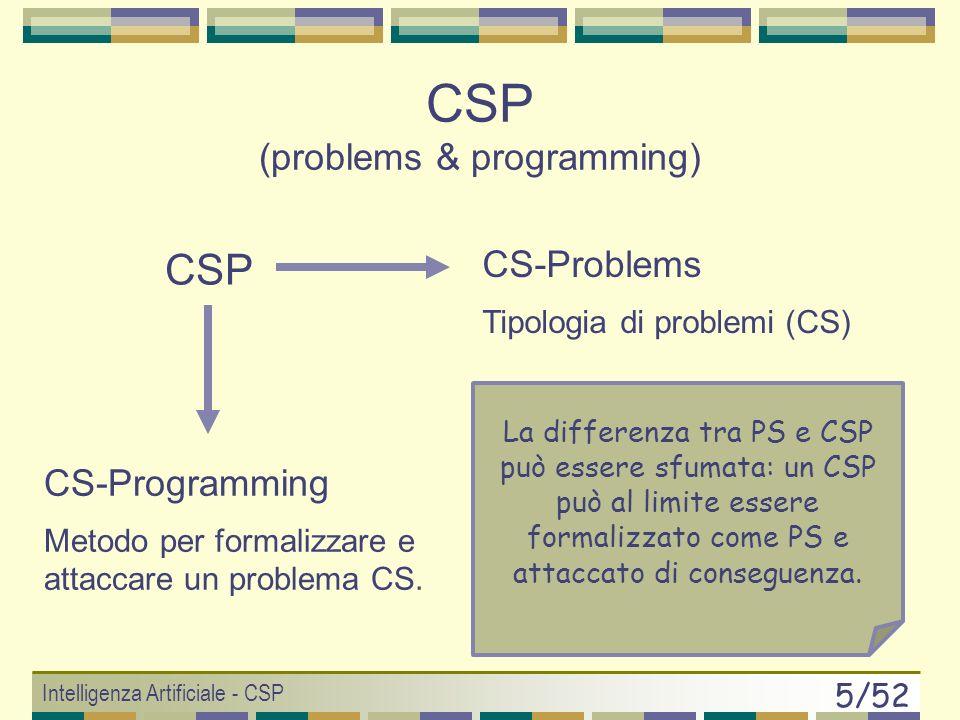 Intelligenza Artificiale - CSP 5/52 CSP (problems & programming) CSP CS-Programming Metodo per formalizzare e attaccare un problema CS.