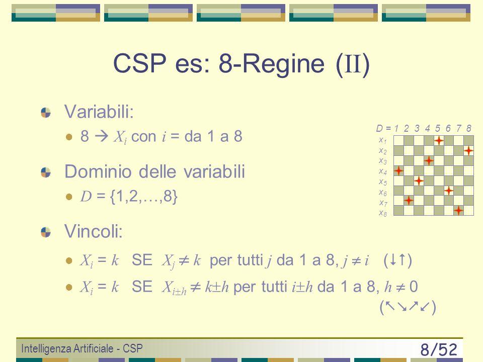Intelligenza Artificiale - CSP 8/52 Variabili: 8 X i con i = da 1 a 8 Dominio delle variabili D = {1,2,…,8} Vincoli: X i = k SE X j k per tutti j da 1 a 8, j i ( ) X i = k SE X i h k h per tutti i h da 1 a 8, h 0 ( ) CSP es: 8-Regine ( II ) x1x2x3x4x5x6 x7x8x1x2x3x4x5x6 x7x8 D = 1 2 3 4 5 6 7 8