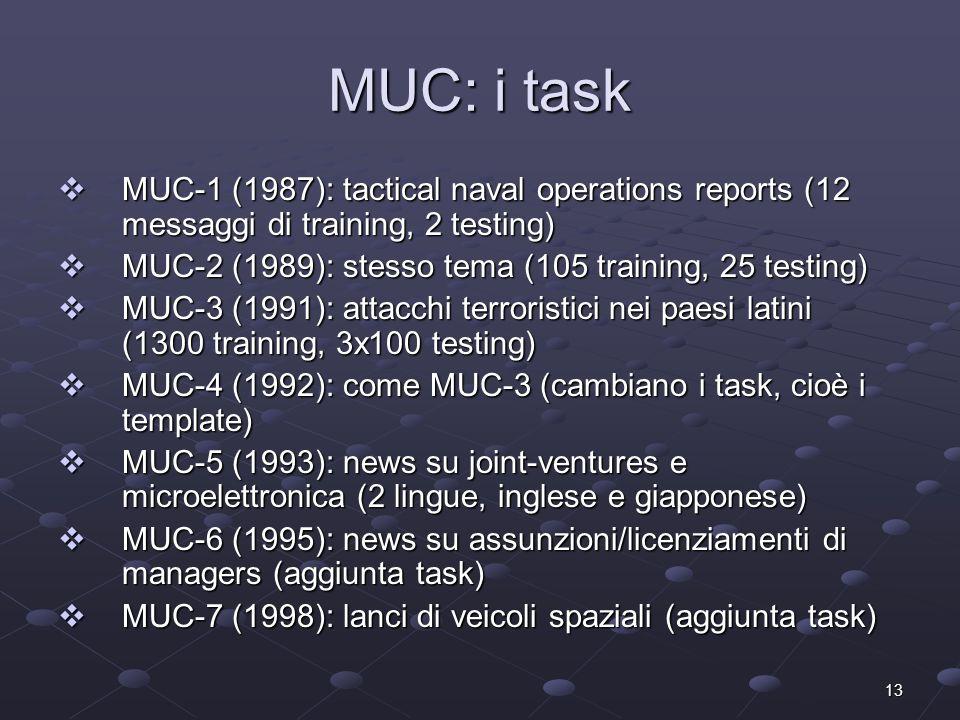 13 MUC: i task MUC-1 (1987): tactical naval operations reports (12 messaggi di training, 2 testing) MUC-1 (1987): tactical naval operations reports (12 messaggi di training, 2 testing) MUC-2 (1989): stesso tema (105 training, 25 testing) MUC-2 (1989): stesso tema (105 training, 25 testing) MUC-3 (1991): attacchi terroristici nei paesi latini (1300 training, 3x100 testing) MUC-3 (1991): attacchi terroristici nei paesi latini (1300 training, 3x100 testing) MUC-4 (1992): come MUC-3 (cambiano i task, cioè i template) MUC-4 (1992): come MUC-3 (cambiano i task, cioè i template) MUC-5 (1993): news su joint-ventures e microelettronica (2 lingue, inglese e giapponese) MUC-5 (1993): news su joint-ventures e microelettronica (2 lingue, inglese e giapponese) MUC-6 (1995): news su assunzioni/licenziamenti di managers (aggiunta task) MUC-6 (1995): news su assunzioni/licenziamenti di managers (aggiunta task) MUC-7 (1998): lanci di veicoli spaziali (aggiunta task) MUC-7 (1998): lanci di veicoli spaziali (aggiunta task)