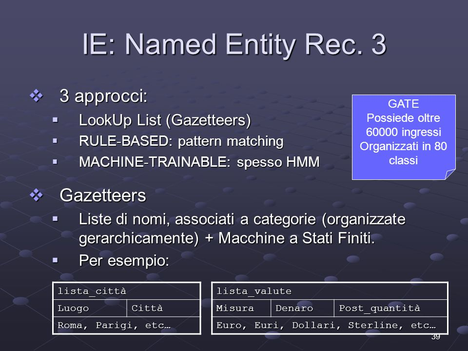 39 IE: Named Entity Rec.