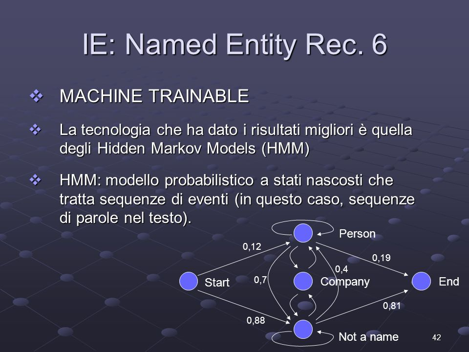 42 IE: Named Entity Rec.