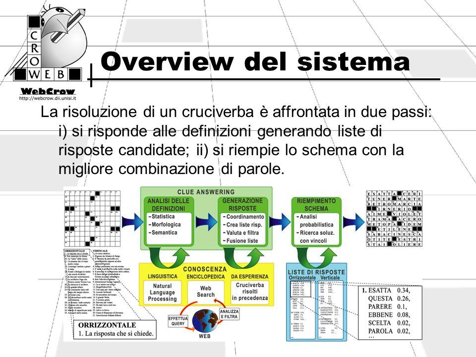 Overview del sistema La risoluzione di un cruciverba è affrontata in due passi: i) si risponde alle definizioni generando liste di risposte candidate;