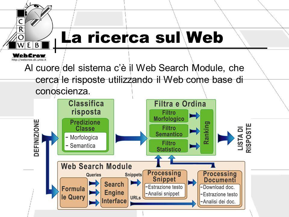 La ricerca sul Web Al cuore del sistema cè il Web Search Module, che cerca le risposte utilizzando il Web come base di conoscienza.