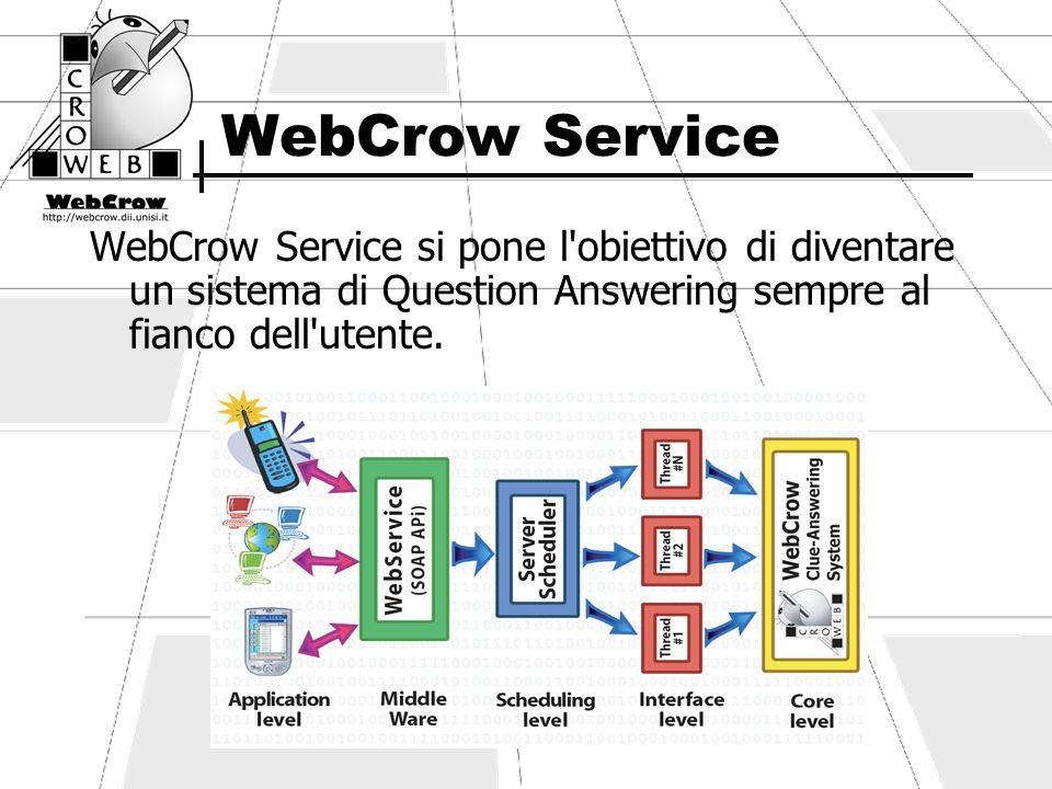 WebCrow Service WebCrow Service si pone l'obiettivo di diventare un sistema di Question Answering sempre al fianco dell'utente.
