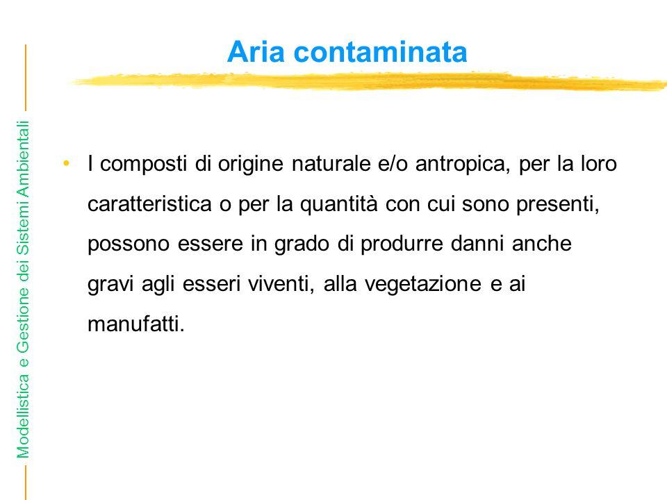 Modellistica e Gestione dei Sistemi Ambientali Aria contaminata I composti di origine naturale e/o antropica, per la loro caratteristica o per la quan
