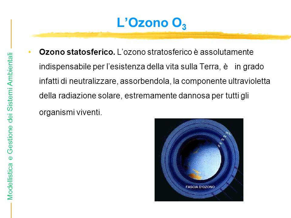 Modellistica e Gestione dei Sistemi Ambientali LOzono O 3 Ozono statosferico. Lozono stratosferico è assolutamente indispensabile per lesistenza della