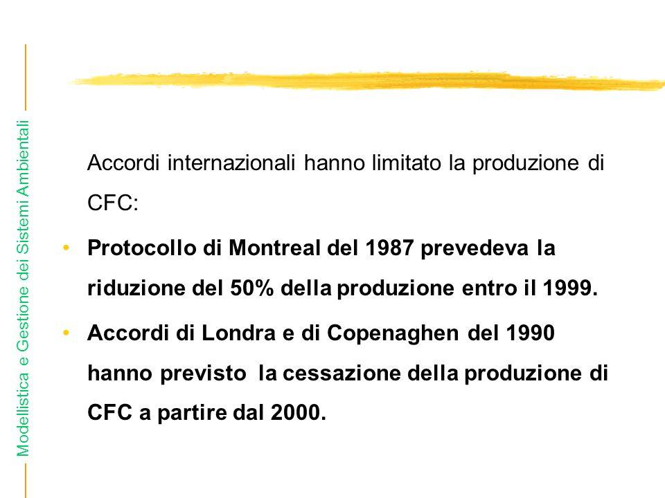 Modellistica e Gestione dei Sistemi Ambientali Accordi internazionali hanno limitato la produzione di CFC: Protocollo di Montreal del 1987 prevedeva l