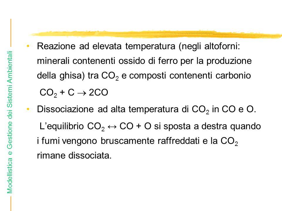 Modellistica e Gestione dei Sistemi Ambientali Reazione ad elevata temperatura (negli altoforni: minerali contenenti ossido di ferro per la produzione