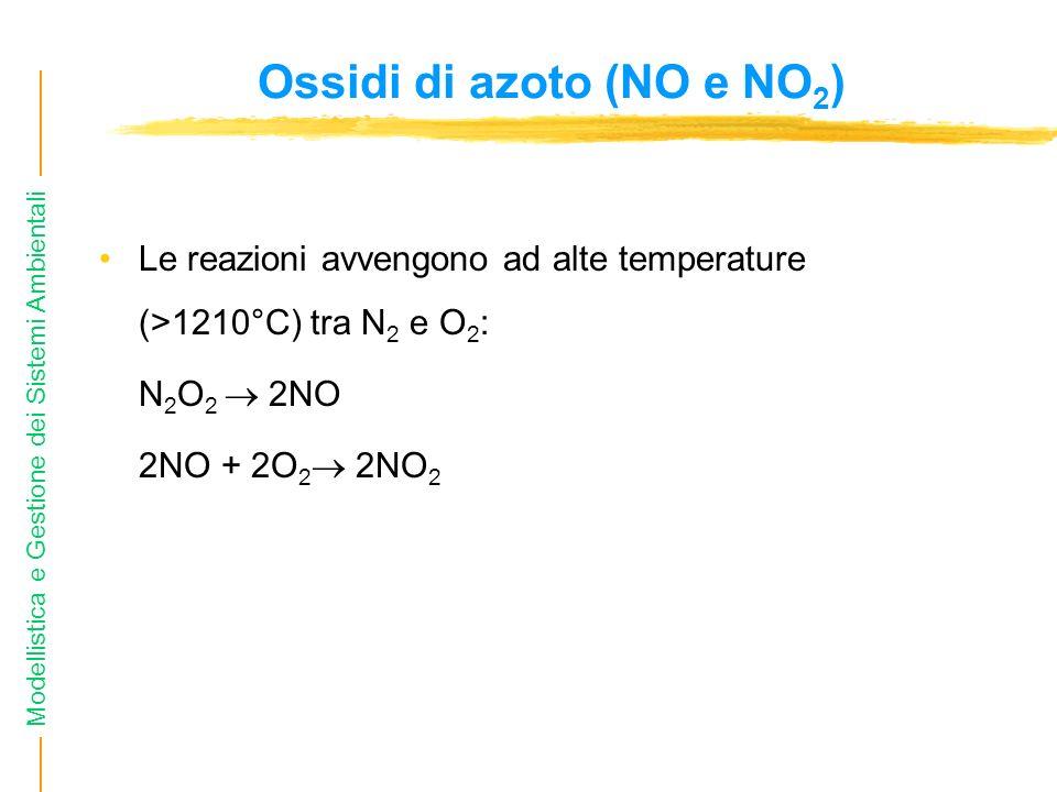 Modellistica e Gestione dei Sistemi Ambientali Ossidi di azoto (NO e NO 2 ) Le reazioni avvengono ad alte temperature (>1210°C) tra N 2 e O 2 : N 2 O