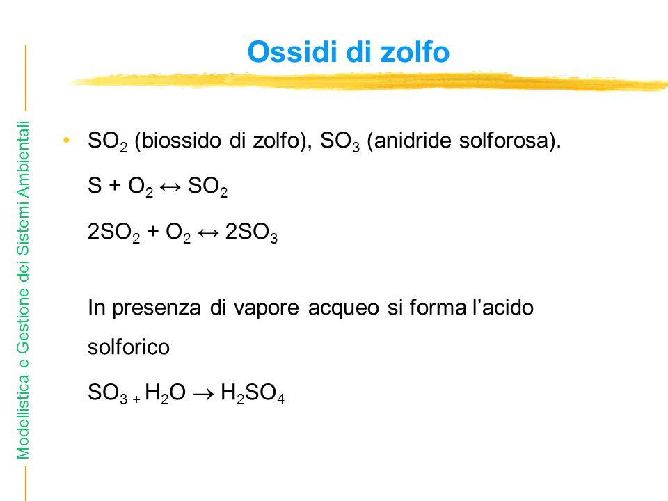 Modellistica e Gestione dei Sistemi Ambientali Ossidi di zolfo SO 2 (biossido di zolfo), SO 3 (anidride solforosa). S + O 2 SO 2 2SO 2 + O 2 2SO 3 In