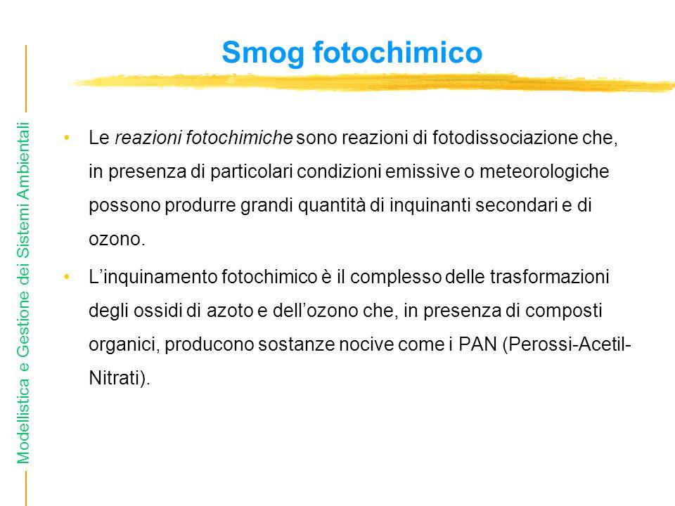 Modellistica e Gestione dei Sistemi Ambientali Smog fotochimico Le reazioni fotochimiche sono reazioni di fotodissociazione che, in presenza di partic