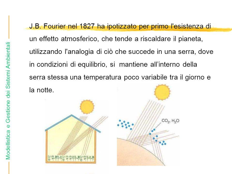 Modellistica e Gestione dei Sistemi Ambientali J.B. Fourier nel 1827 ha ipotizzato per primo l'esistenza di un effetto atmosferico, che tende a riscal
