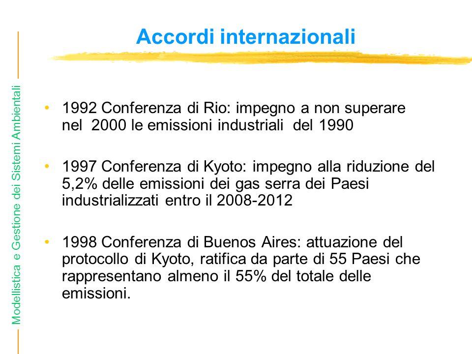 Modellistica e Gestione dei Sistemi Ambientali Accordi internazionali 1992 Conferenza di Rio: impegno a non superare nel 2000 le emissioni industriali