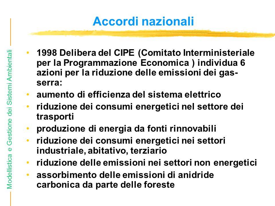 Modellistica e Gestione dei Sistemi Ambientali Accordi nazionali 1998 Delibera del CIPE (Comitato Interministeriale per la Programmazione Economica )