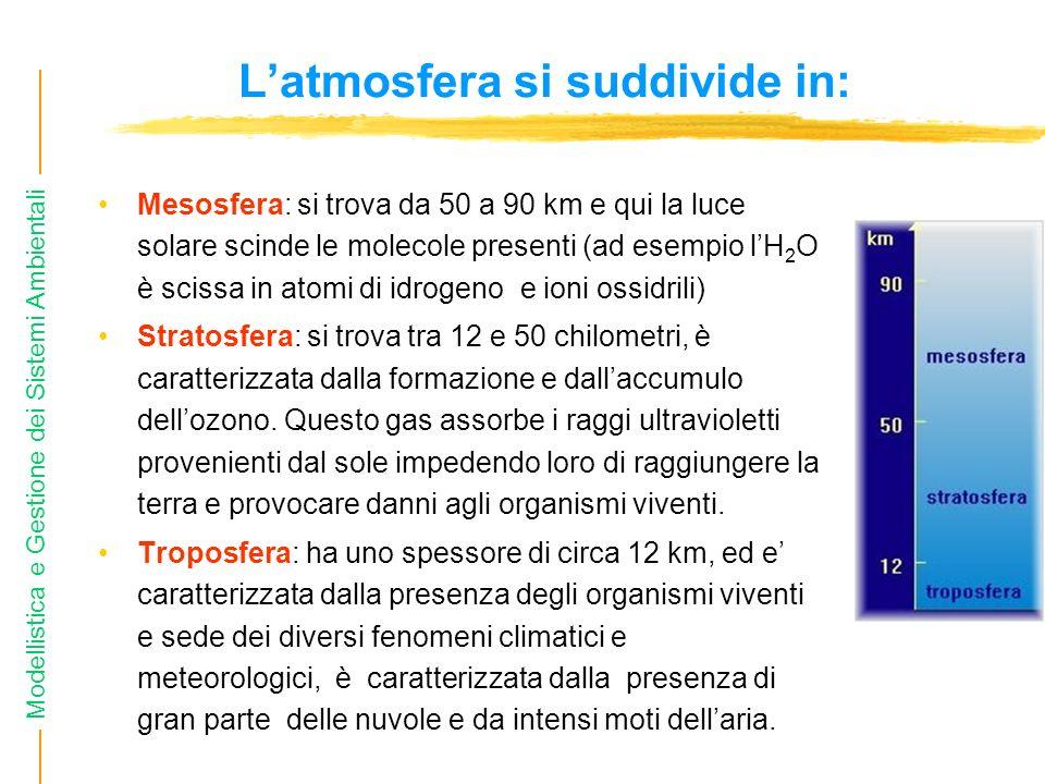 Modellistica e Gestione dei Sistemi Ambientali Latmosfera si suddivide in: Mesosfera: si trova da 50 a 90 km e qui la luce solare scinde le molecole p