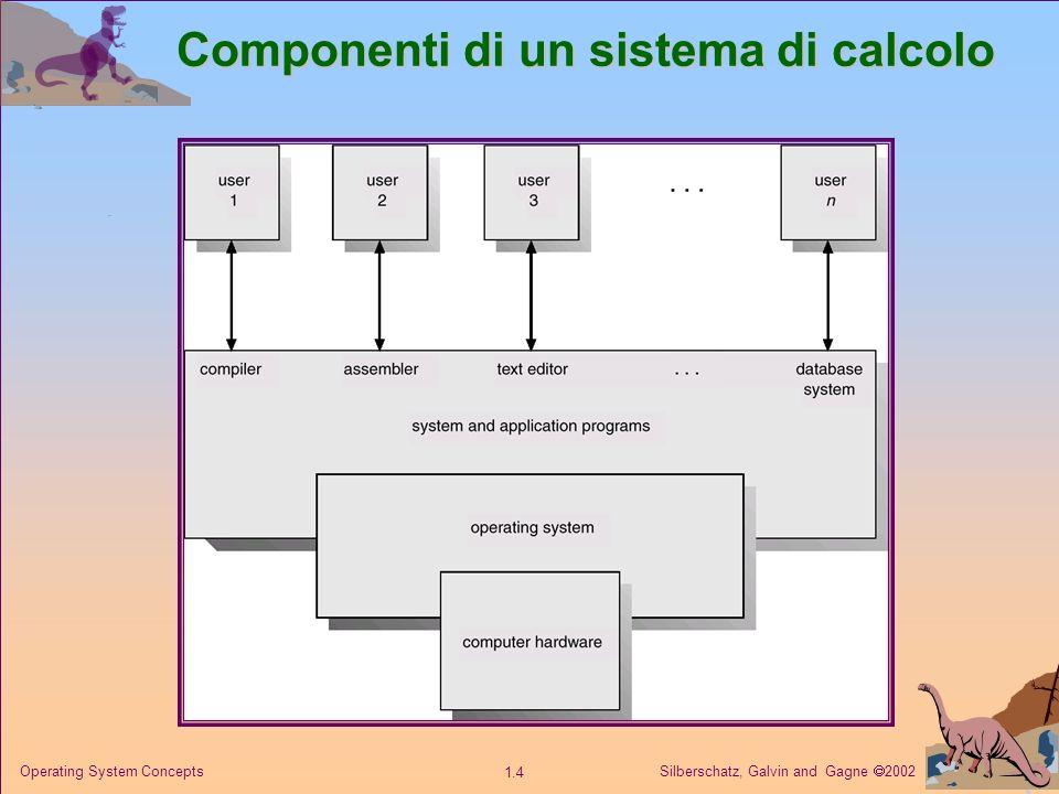 Silberschatz, Galvin and Gagne 2002 1.5 Operating System Concepts Definizioni di Sistema Operativo Allocatore di risorse Allocatore di risorse controlla, distribuisce ed alloca le risorse (in modo equo ed efficiente).