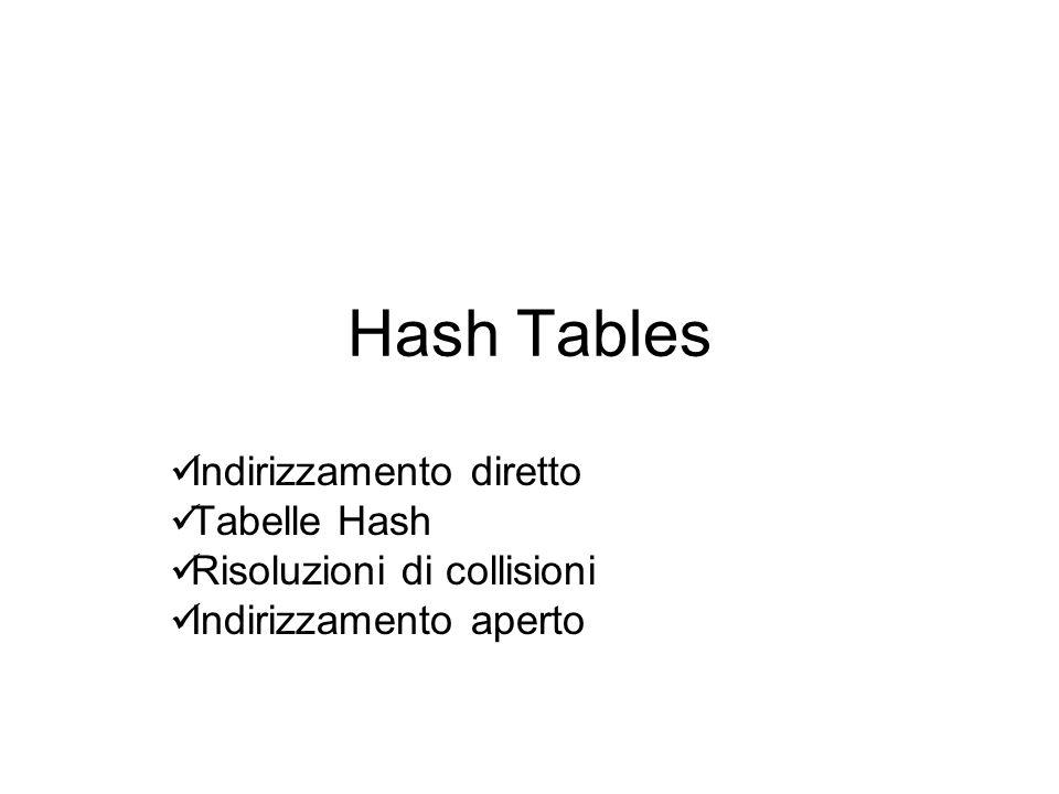 Hash Tables Indirizzamento diretto Tabelle Hash Risoluzioni di collisioni Indirizzamento aperto