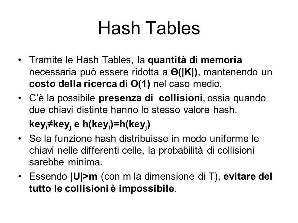 Hash Tables Tramite le Hash Tables, la quantità di memoria necessaria può essere ridotta a Θ(|K|), mantenendo un costo della ricerca di O(1) nel caso