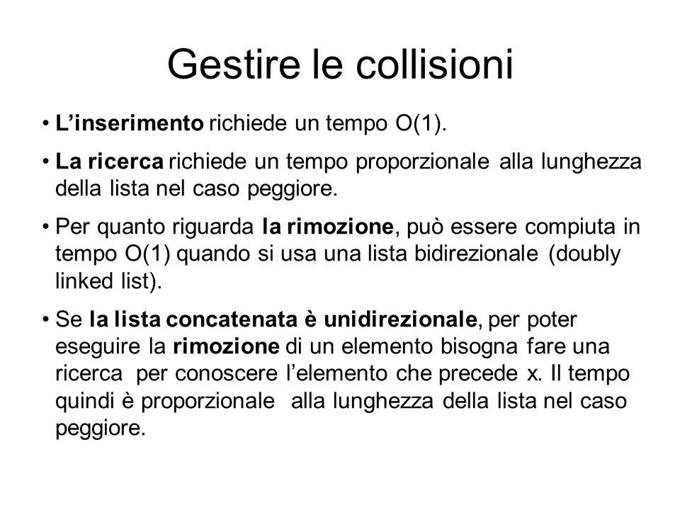 Gestire le collisioni Linserimento richiede un tempo O(1). La ricerca richiede un tempo proporzionale alla lunghezza della lista nel caso peggiore. Pe