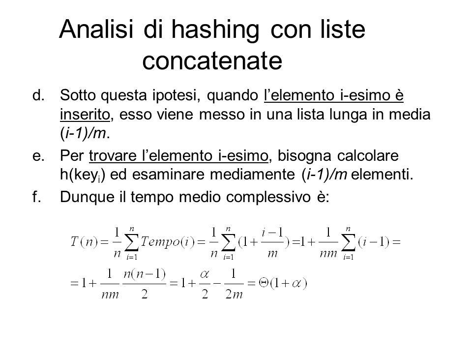 Analisi di hashing con liste concatenate d.Sotto questa ipotesi, quando lelemento i-esimo è inserito, esso viene messo in una lista lunga in media (i-