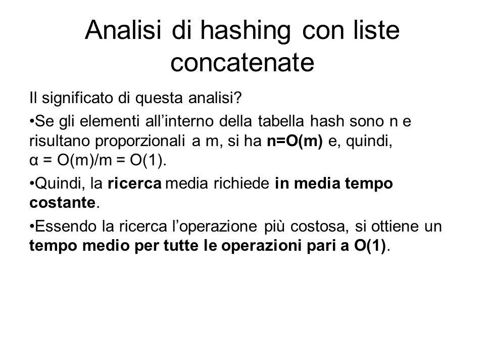 Analisi di hashing con liste concatenate Il significato di questa analisi? Se gli elementi allinterno della tabella hash sono n e risultano proporzion